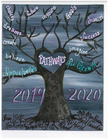 Herkimer BOCES Pathways Academy yearbook cover represents students from various districts uniting at Remington school building