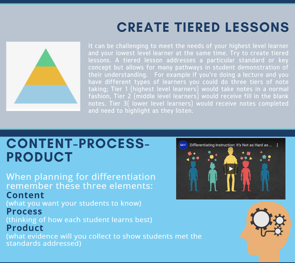 Snapshot PD with infographics and professional development tips